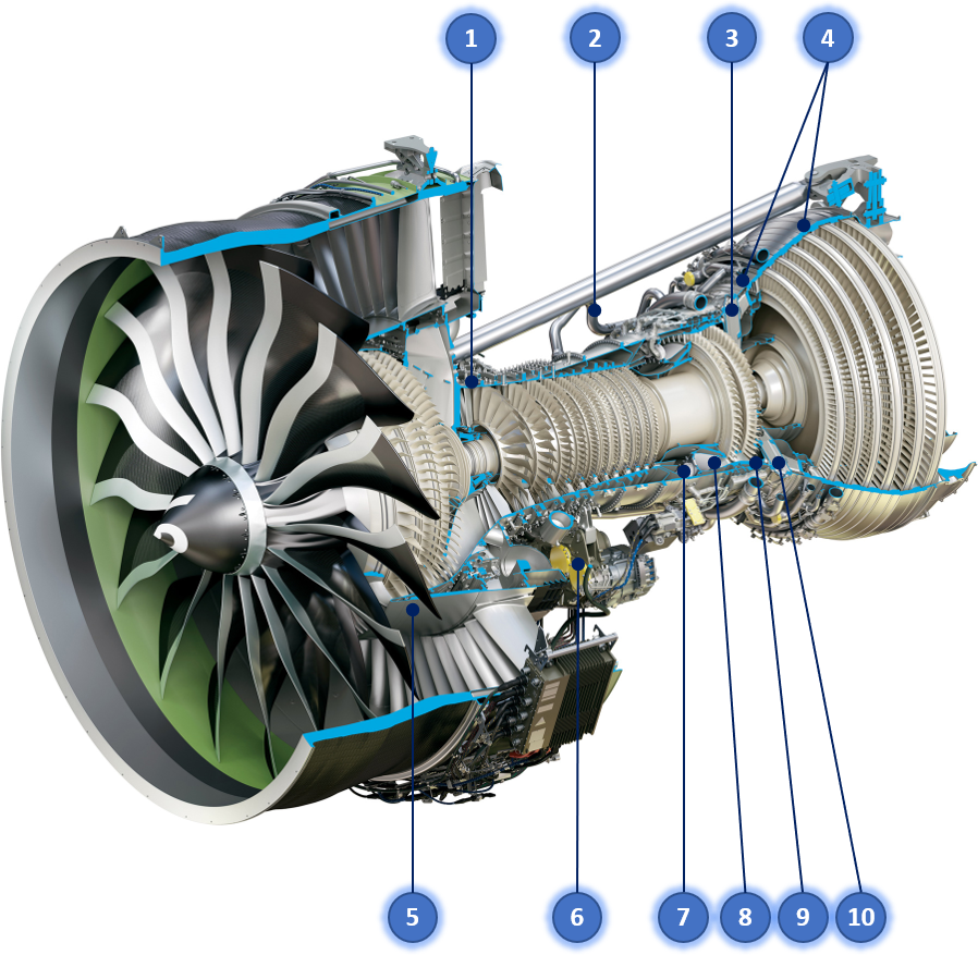 Commercial Engine